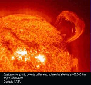 Brillamenti Solari – Possono distruggere i sistemi elettrici moderni ?